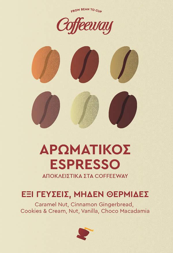 espresso coffeeway